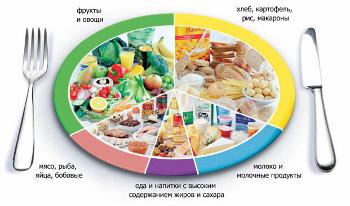 Горячее питание